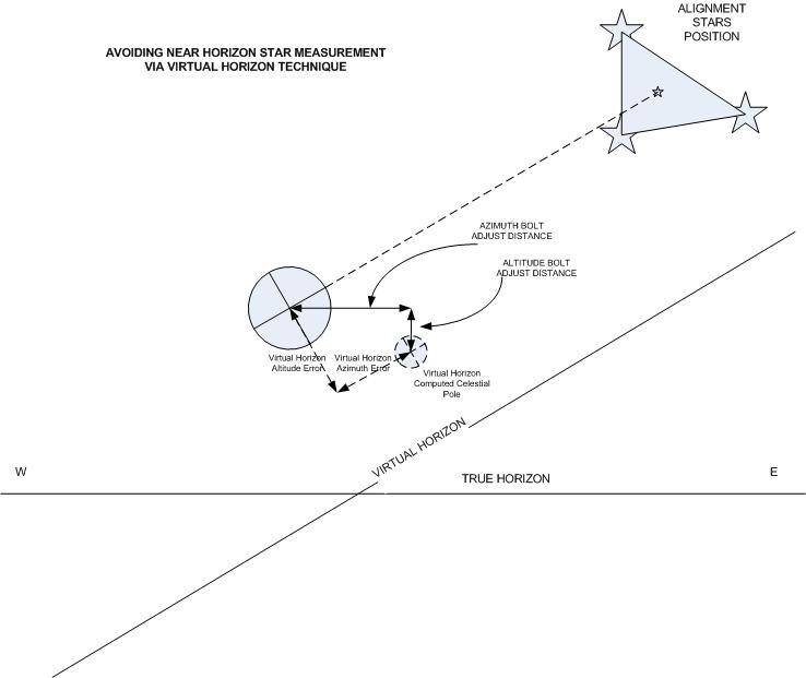 Astronomy Azimuth vs Altitude (page 3) - Pics about space
